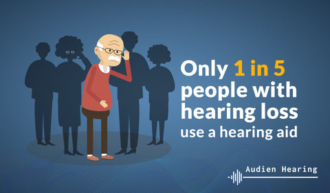 Infographic showing that only 1 in 5 people with hearing loss use a hearing aid