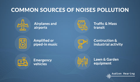 Infographic showing common sources of noise pollution