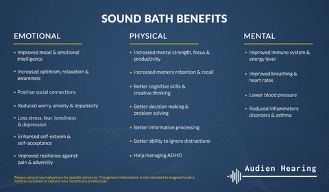 Infographic listing the benefits of south baths and sound therapy