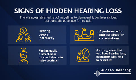 Infographic of Signs of Hidden Hearing loss