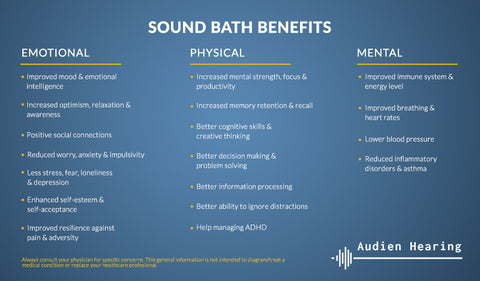 Infographic of benefits of sound therapy