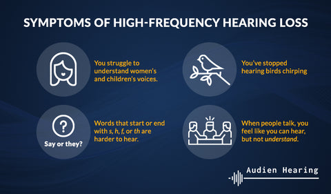 Infographic of symptoms of high frequency hearing loss