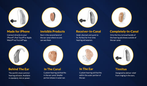 Infographic of different types of hearing aids
