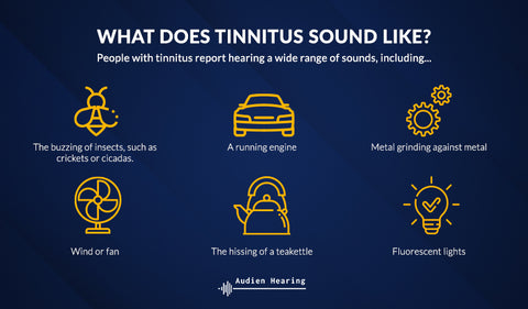 Infographic of various types of tinnitus sounds