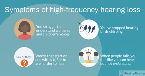 Symptoms of high frequency hearing loss