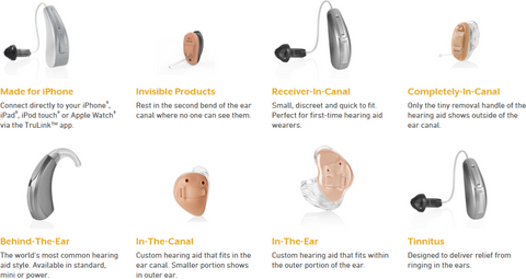 A graphic showing different types of hearing aids