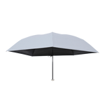 HEAT BLOCK 100% shading lightweight folding parasol Light Gray