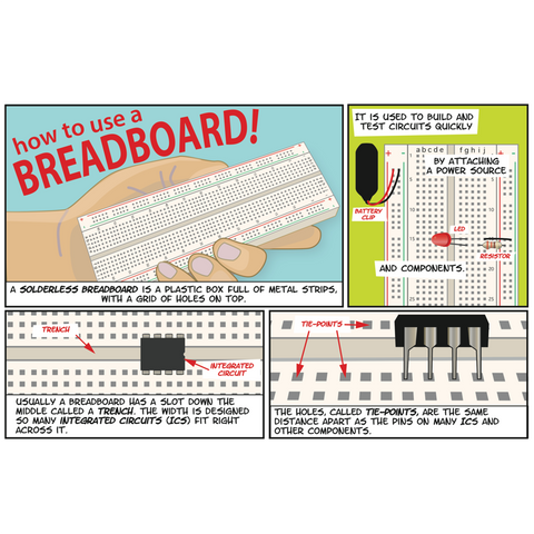 How To Use a Breadboard Book