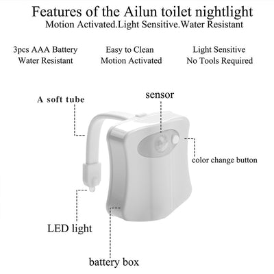 TOILET NIGHT LIGHT MOTION