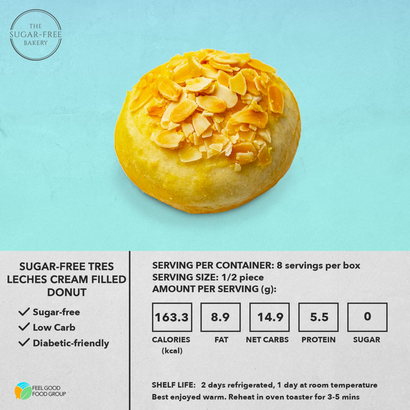 Sugar-Free Donut Worry Care Box