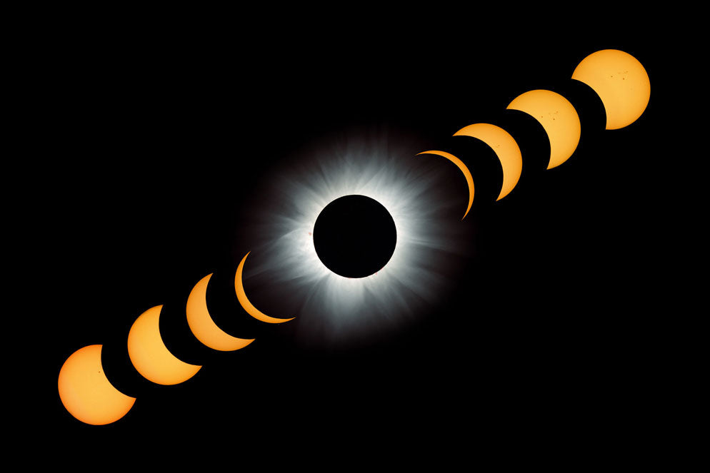 The Solar Eclipse of August 2017