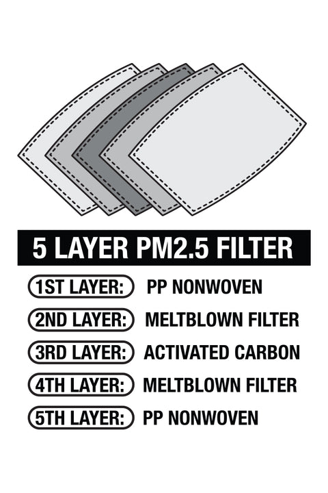 Kids Face Mask  5 Layer PM2.5 Filter- 10 Pcs Pack