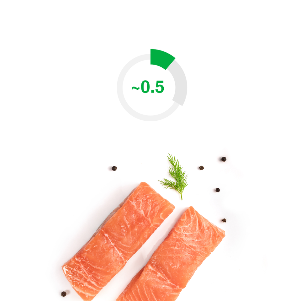 We get about 0.5g/d HMB from foods like fish and citrus