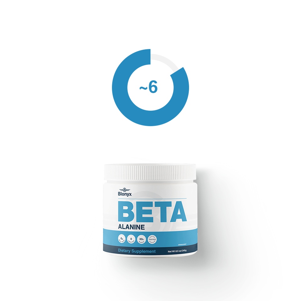 Research shows that you need an additional 6g/d beta alanine to improve performance
