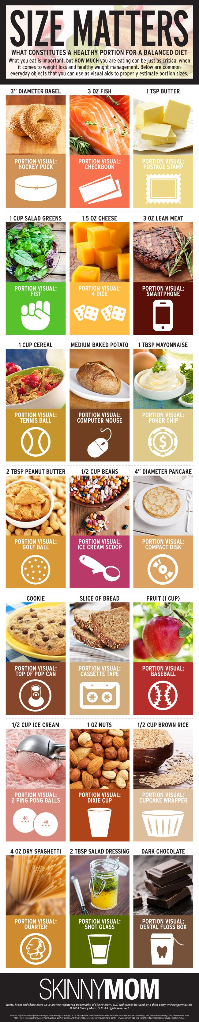 How much are you really eating? – Blonyx