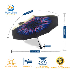 Purple Umbrella with flower on the interior; Dimensions of the umbrella and benefits