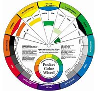 Customizer Color Wheel