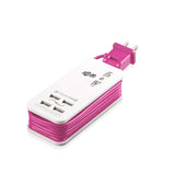 TechCandy Power Strip