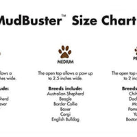Mudbuster Portable Dog Paw Cleaner - ProsperDog