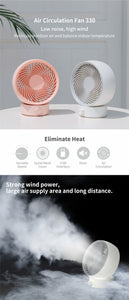 Portable Mini Air Circulation Fan 330 Strong Wind Power USB Charging Low Noise High Wind White and Pink