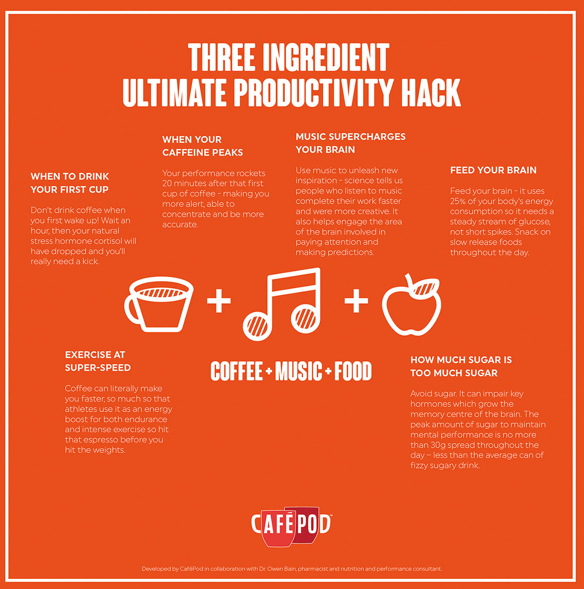 CaféPod Productivity Hack
