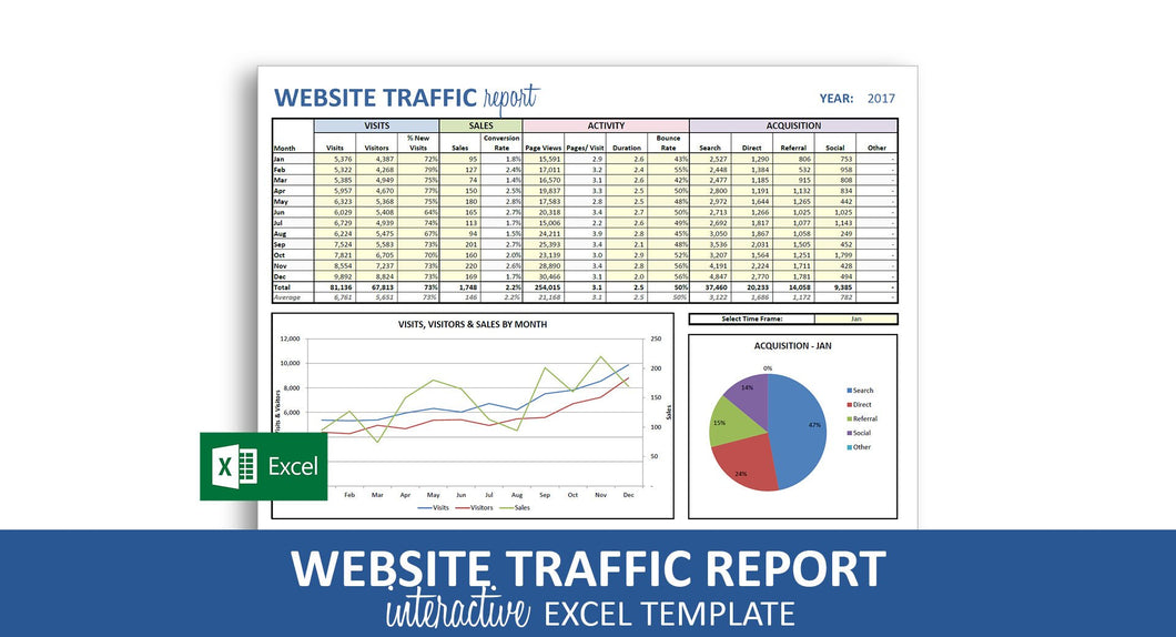 Website Traffic Report - Excel Template