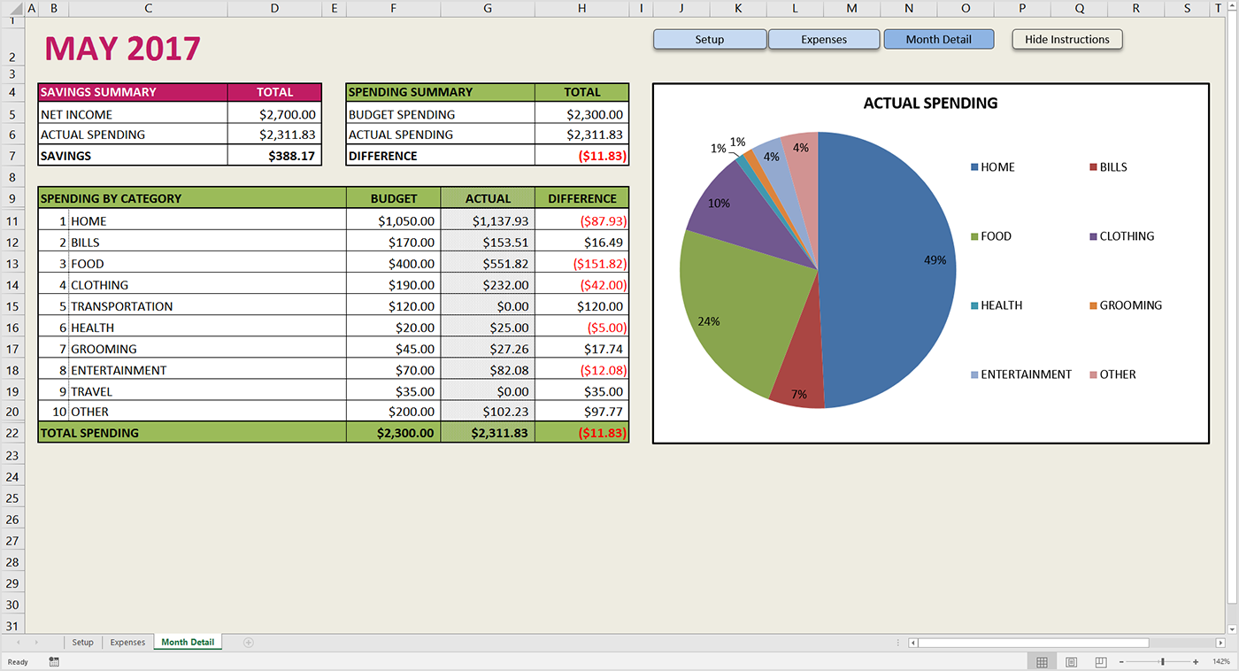 Excel Template For Budget from cdn.shopify.com