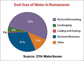 defrosting-meat-quickly-safely-tap-water-method-epa-report