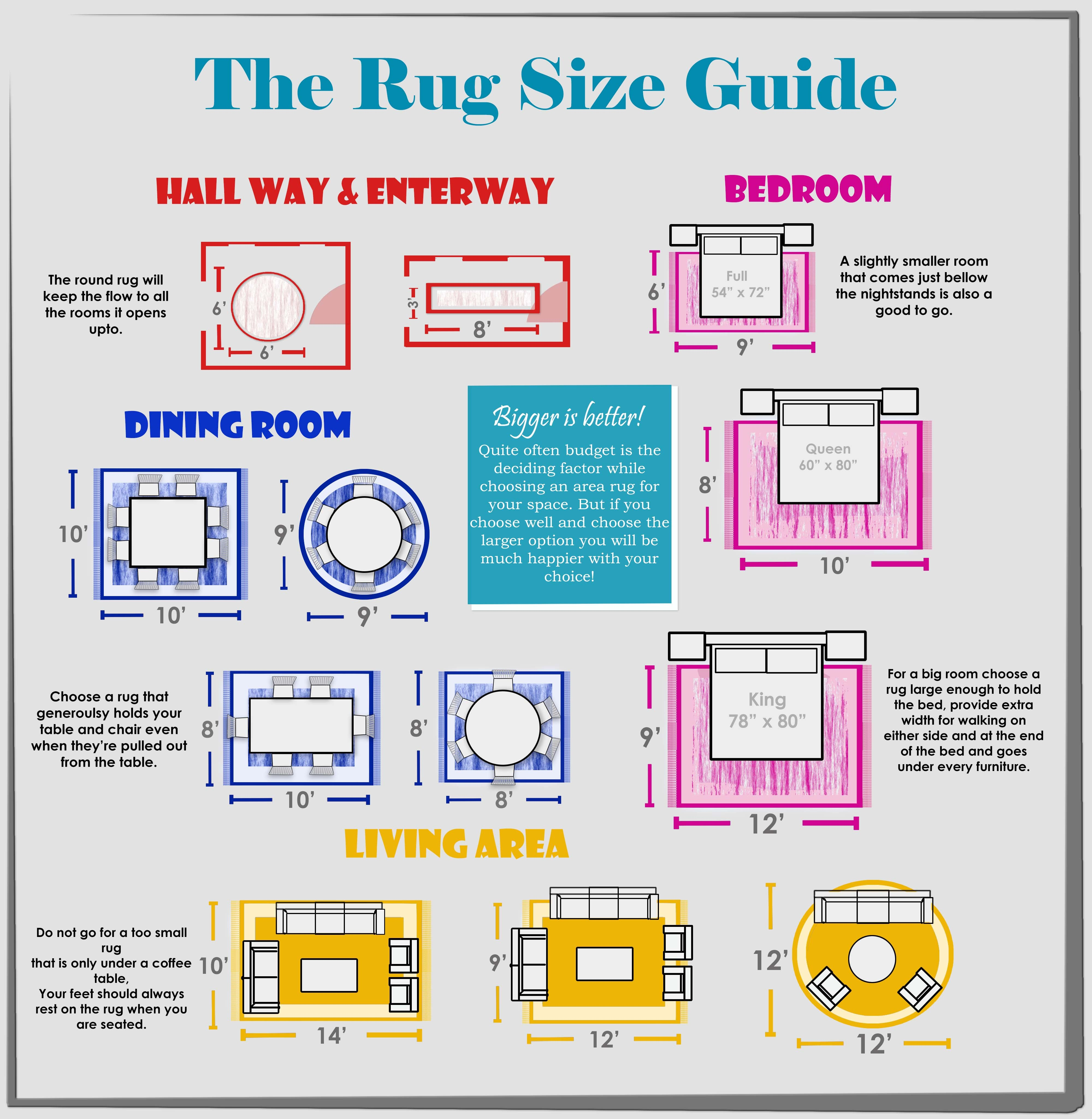 rugs size guide
