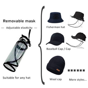 Transparent Anti Droplet Face shield only no hat - MomProStore