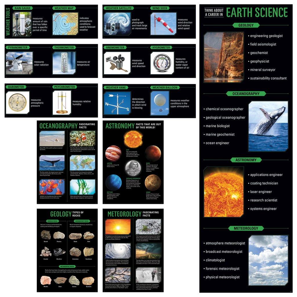 Earth Science Essentials Pack