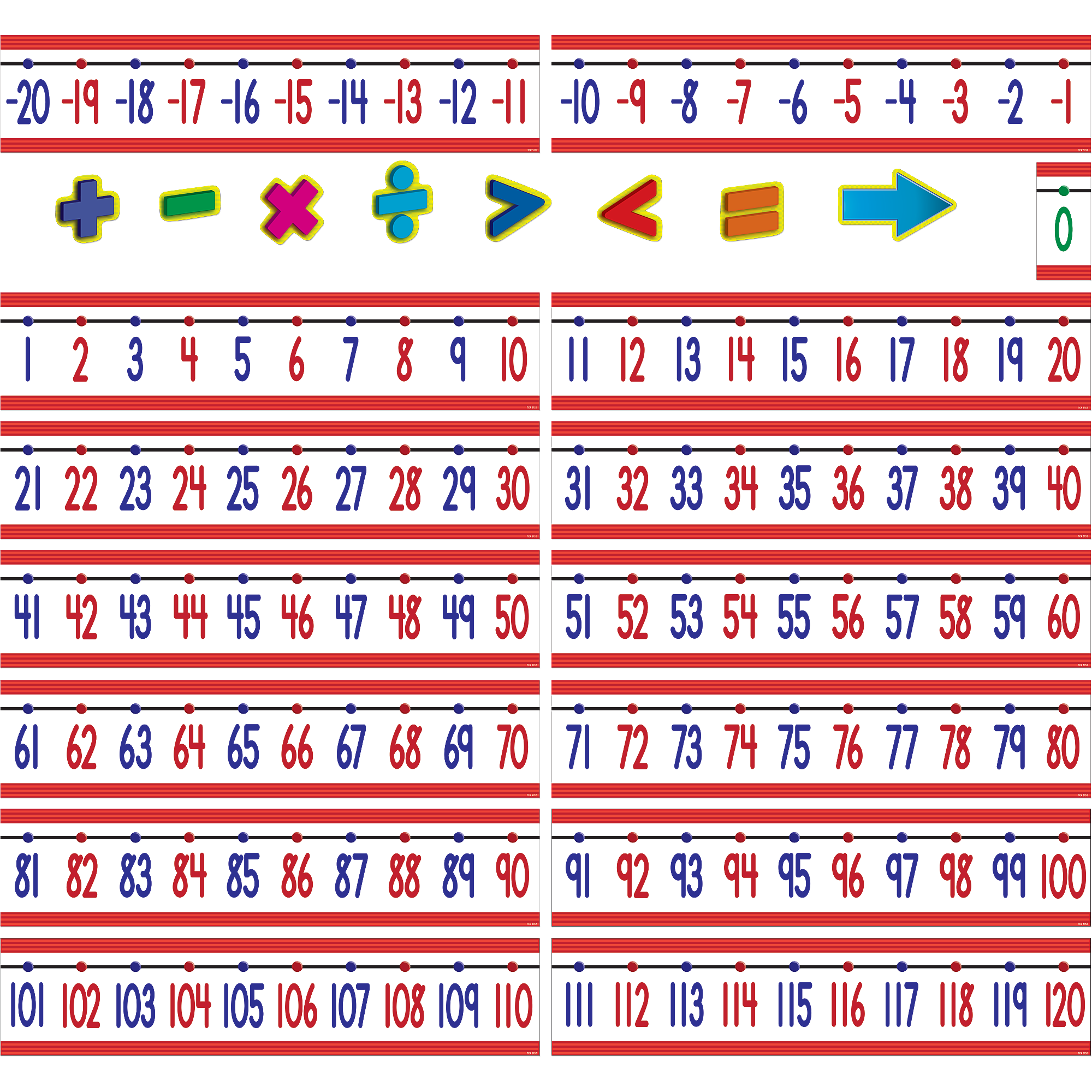 Number Line Bulletin Board (-20 to +120)