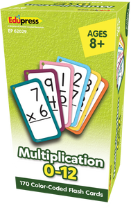 Multiplication Flash Cards - All Facts 0–12