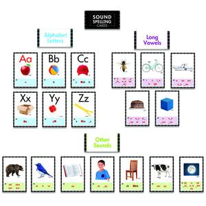 SOUND SPELLING CARDS BULLETIN BOARD