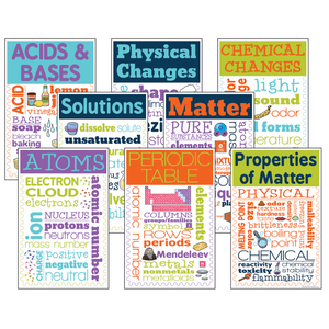 Chemistry Chatter Charts
