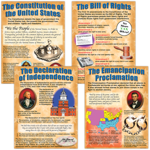 Important U.S. Documents Poster Set