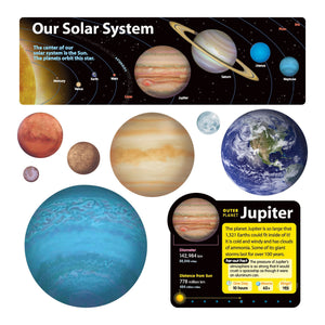 Solar System Bulletin Boards
