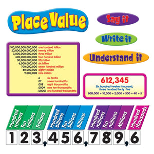 Place Value Bulletin Boards