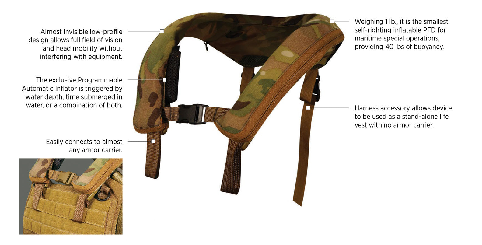 Ratis™ Special operations inflatable LPU infograph