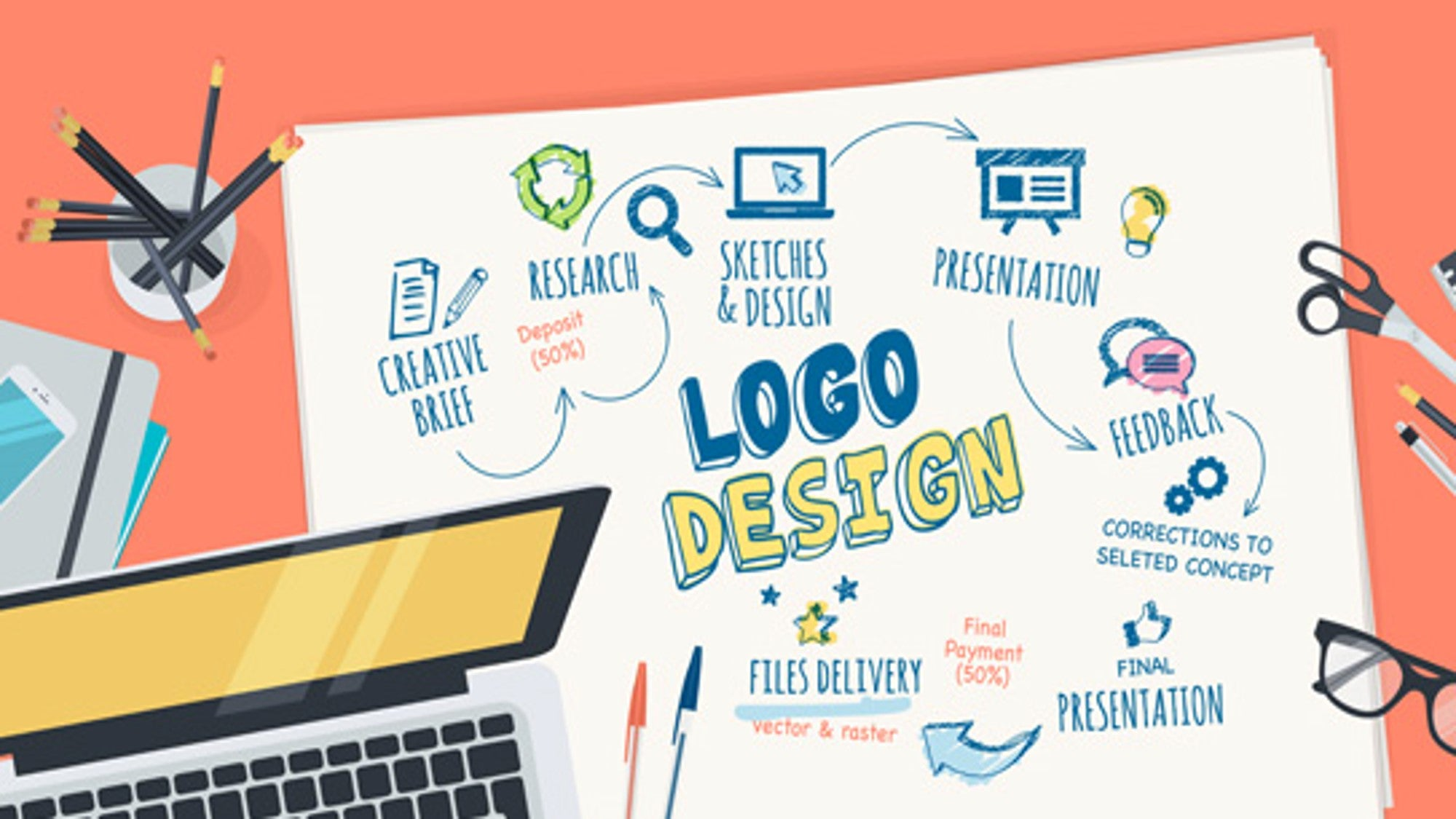 An Effective Custom Logo Design For Food Business