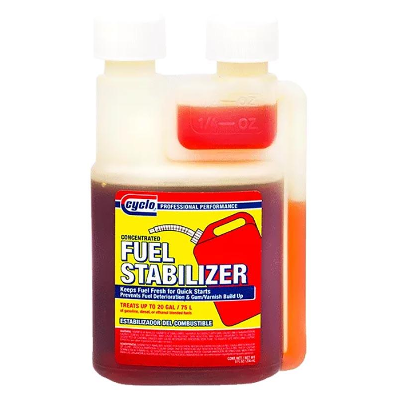 Gas Stabilizer