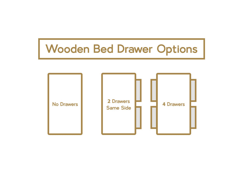 Wooden Underbed Drawer Options