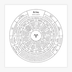 Archie's Press - Aries Chart