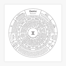 Load image into Gallery viewer, Archie's Press - Gemini Chart