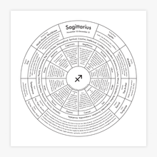 Load image into Gallery viewer, Archie's Press - Sagittarius Chart