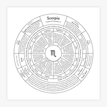 Load image into Gallery viewer, Archie's Press - Scorpio Chart