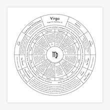 Load image into Gallery viewer, Archie's Press - Virgo Chart