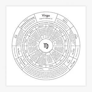 Archie's Press - Virgo Chart