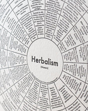 Load image into Gallery viewer, Archie's Press - Herbalism Chart Print