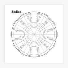 Load image into Gallery viewer, Archie's Press - Zodiac Print